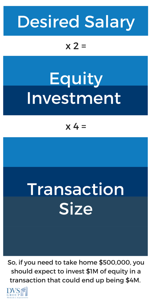 Desired Salary x 2 = Equity Investment x 4 = Transaction Size