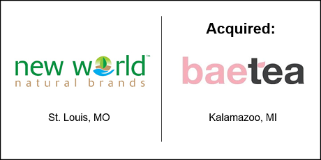New World Natural Brands Acquisition of BaeTea