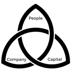 The DVS Group Deal Triangle