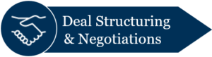 Deal Structuring and Negotiations